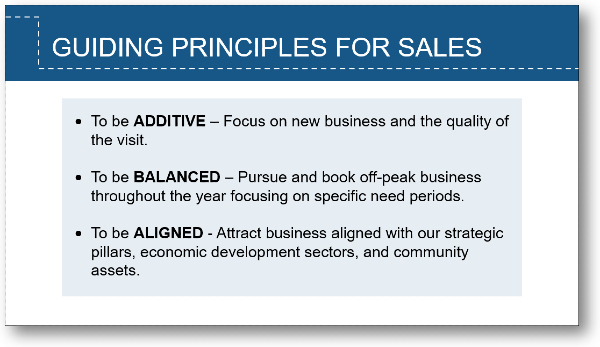 Guiding Principles for Sales - fy22
